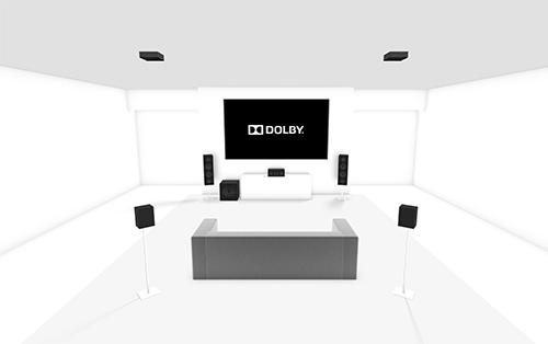 Speaker setup illustrating audio bed