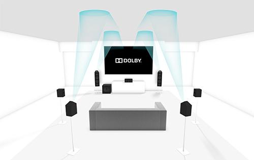 Speaker setup illustrating sound objects