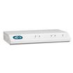 Adtran - Total Access Router