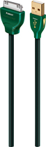 AudioQuest - Forest 2.5' USB A-to-Apple® iPod®/iPad® Cable - Black/Green