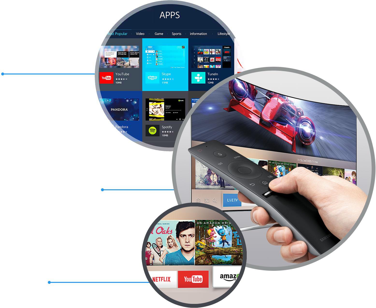 Smart TV Remote & Apps
