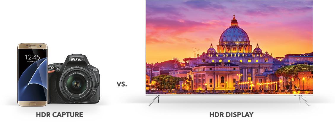 TV, camera, smartphone, HDR Capture Vs HDR display