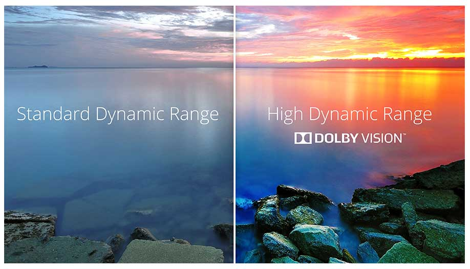 TV comparison, Standard Dynamic Range, High Dynamic Range, Dolby Vision