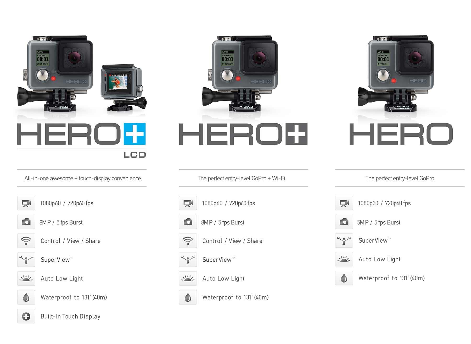 GoPro: Action Cameras, Mounts & Accessories - Best Buy