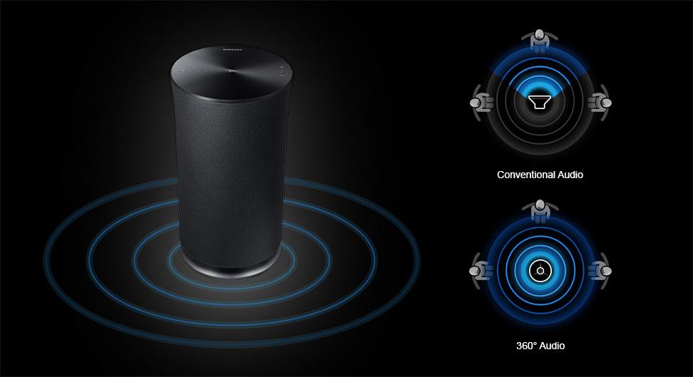 Speaker, conventional audio and 360 degree audio comparison